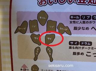 腰の部位の画像