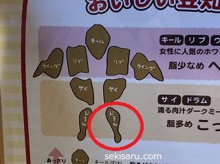 足の部位画像