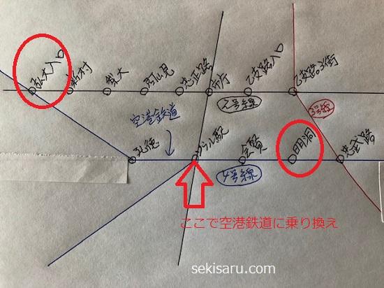 明洞駅から弘大入口駅までの地下鉄路線図