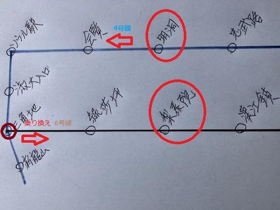 明洞から梨泰院までの地下鉄路線図